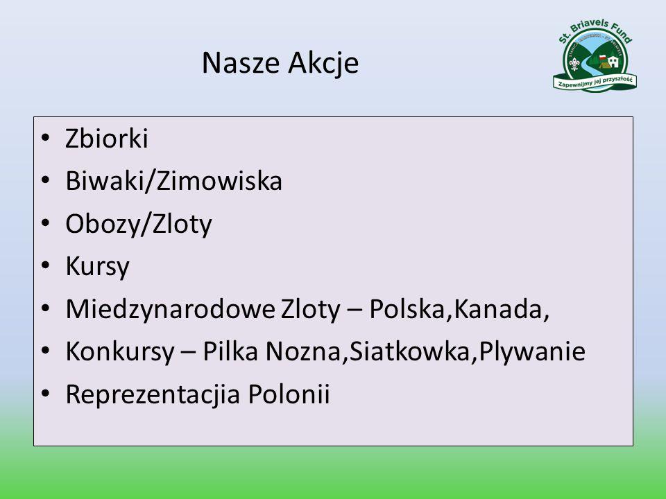 Nasze Akcje Zbiorki Biwaki/Zimowiska Obozy/Zloty Kursy