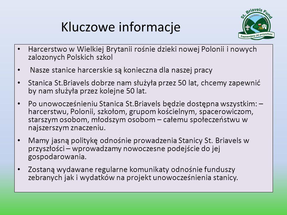 Kluczowe informacje Harcerstwo w Wielkiej Brytanii rośnie dzieki nowej Polonii i nowych zalozonych Polskich szkol.