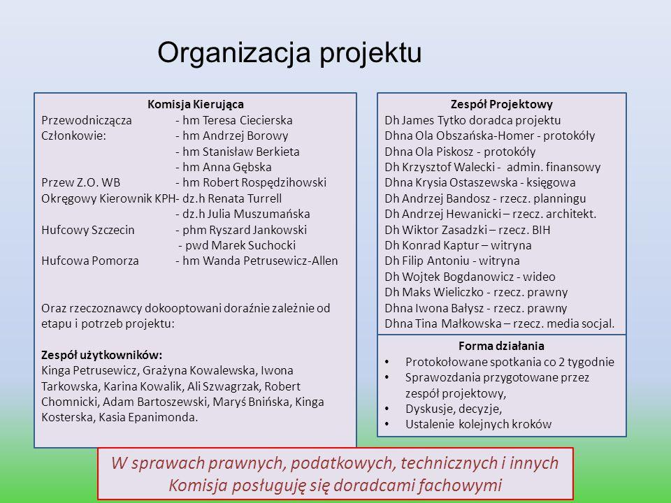 Organizacja projektu Komisja Kierująca. Przewodniczącza - hm Teresa Ciecierska. Członkowie: - hm Andrzej Borowy.