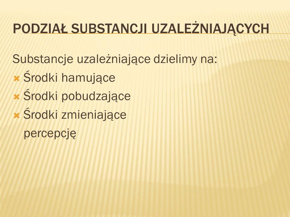 Podział substancji uzależniających