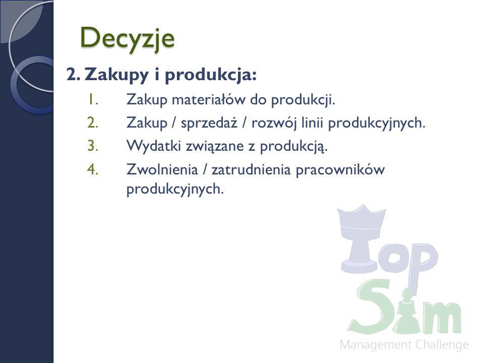 Decyzje 2. Zakupy i produkcja: Zakup materiałów do produkcji.