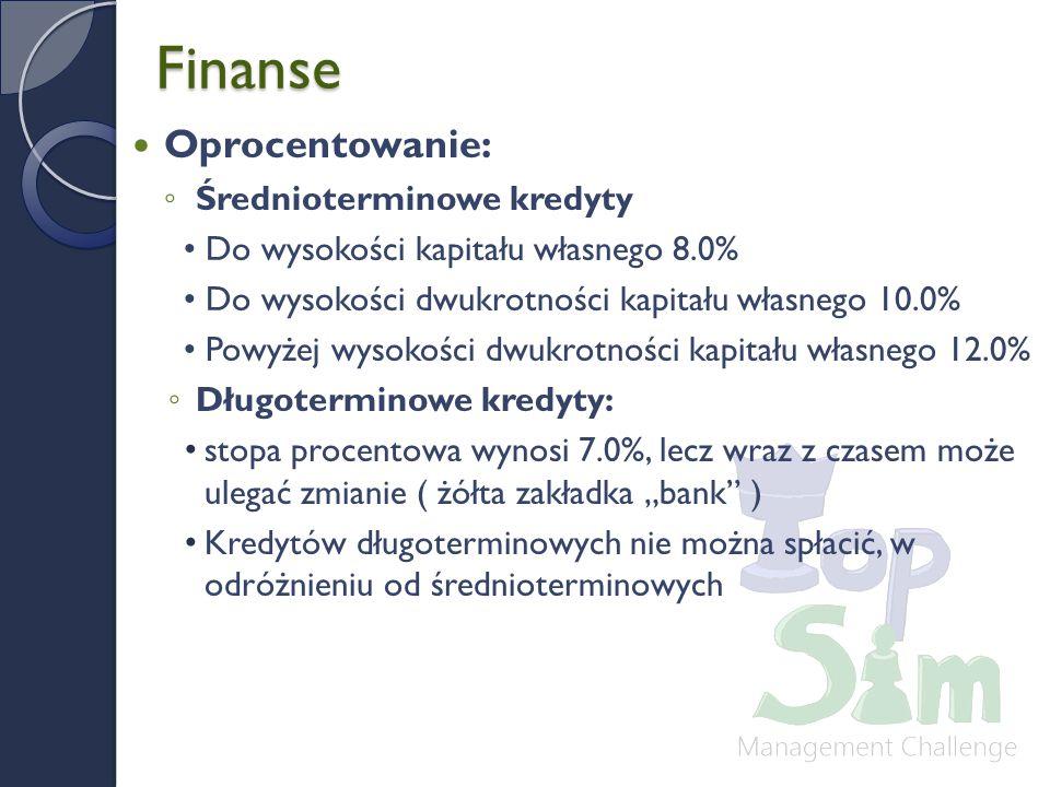 Finanse Oprocentowanie: Średnioterminowe kredyty