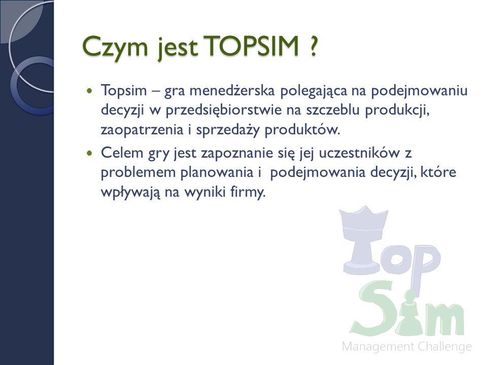 Czym jest TOPSIM