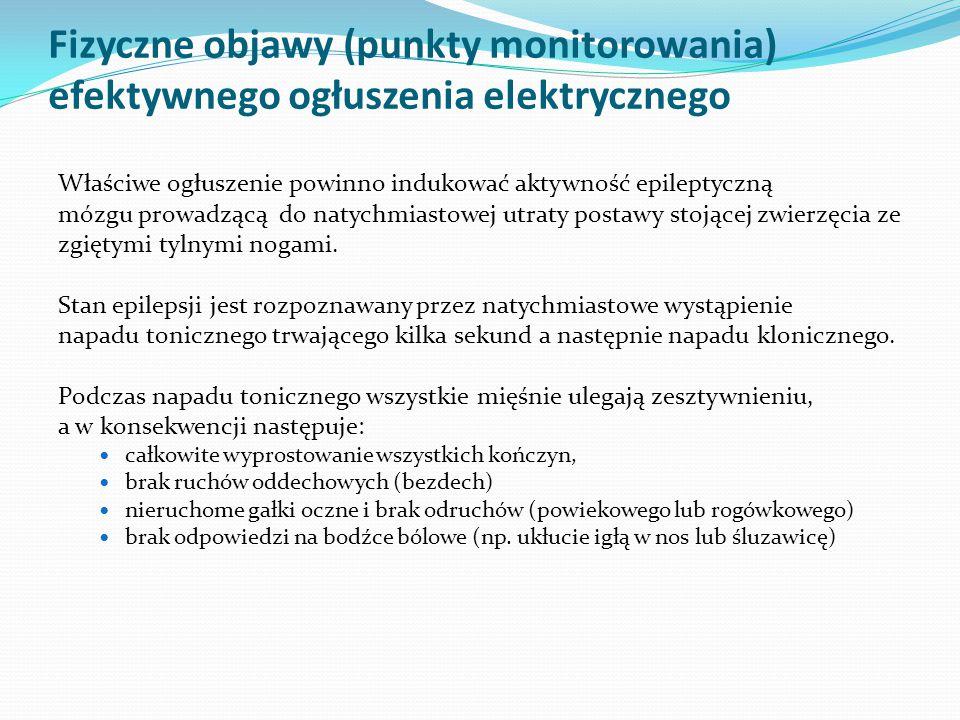 Fizyczne objawy (punkty monitorowania) efektywnego ogłuszenia elektrycznego