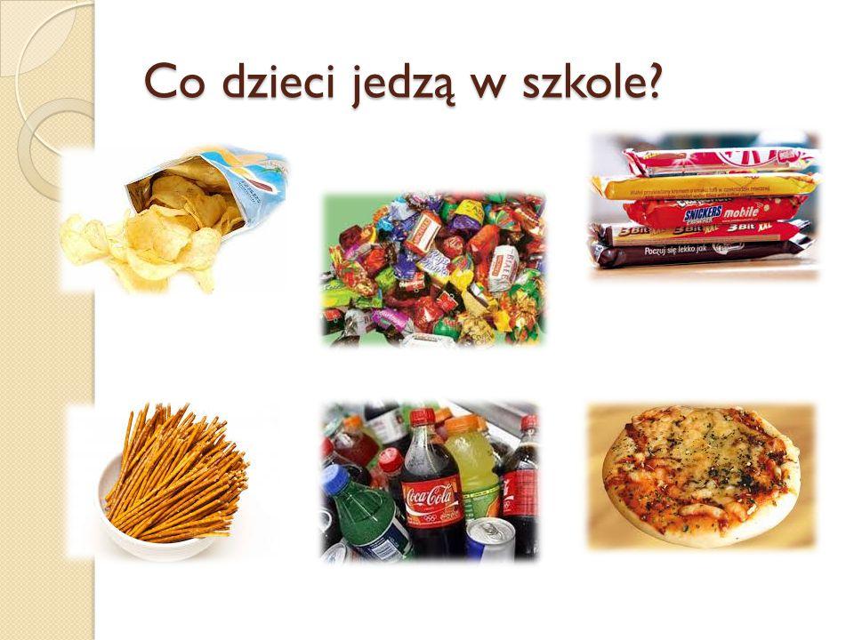 Co dzieci jedzą w szkole
