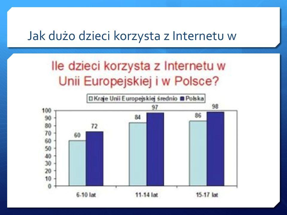 Jak dużo dzieci korzysta z Internetu w