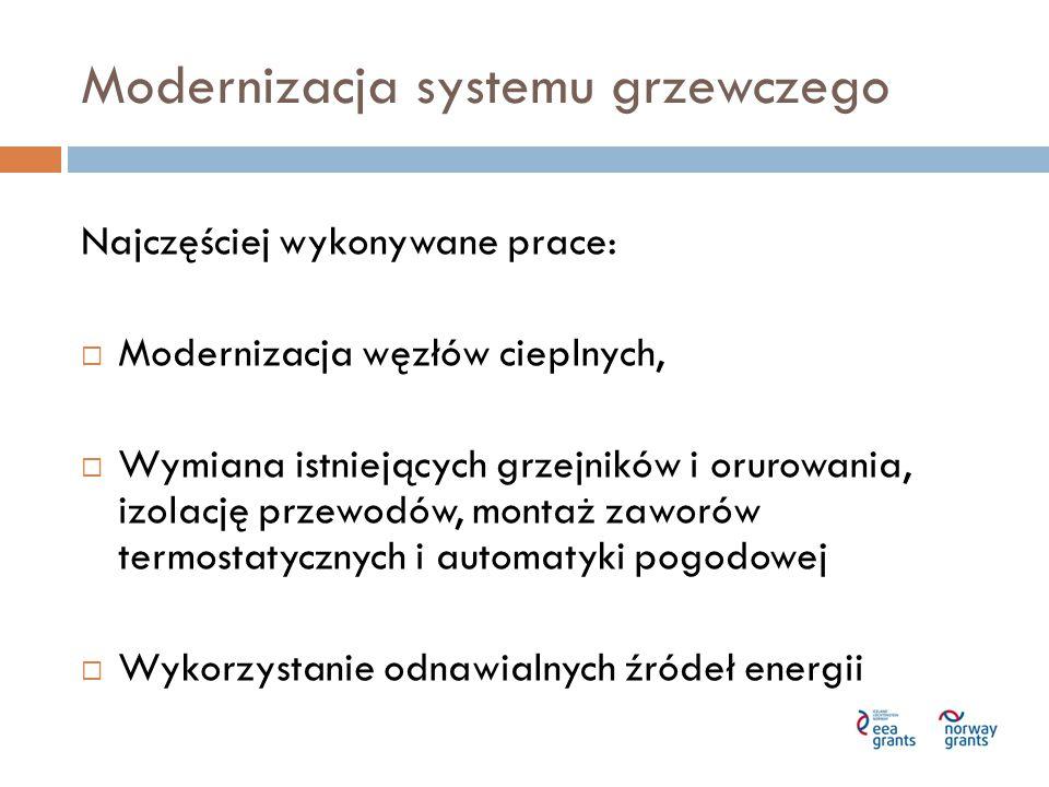 Modernizacja systemu grzewczego