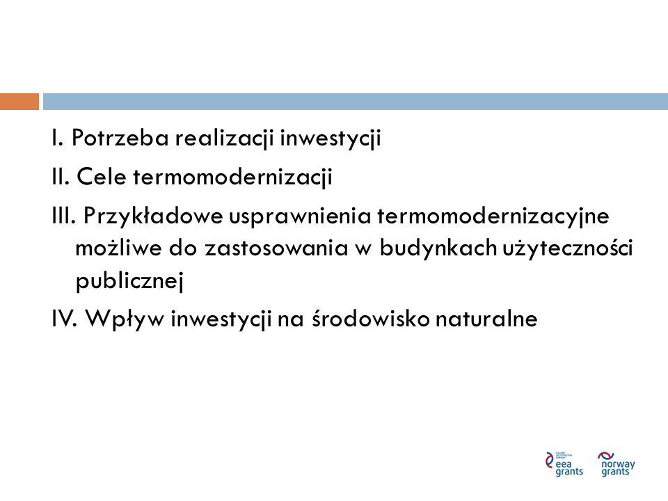 I. Potrzeba realizacji inwestycji II. Cele termomodernizacji III