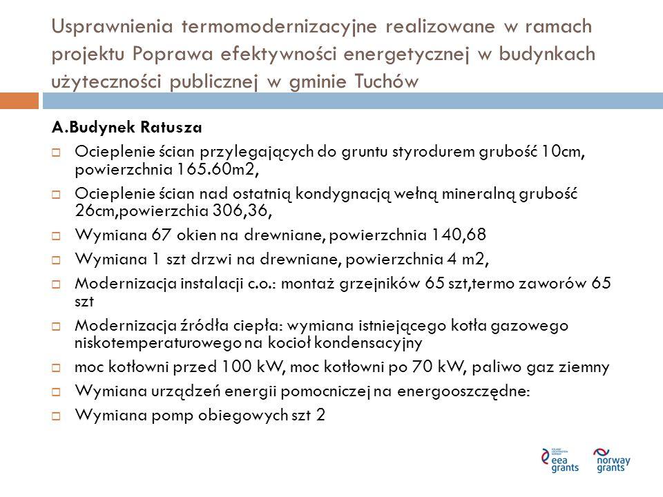 Usprawnienia termomodernizacyjne realizowane w ramach projektu Poprawa efektywności energetycznej w budynkach użyteczności publicznej w gminie Tuchów