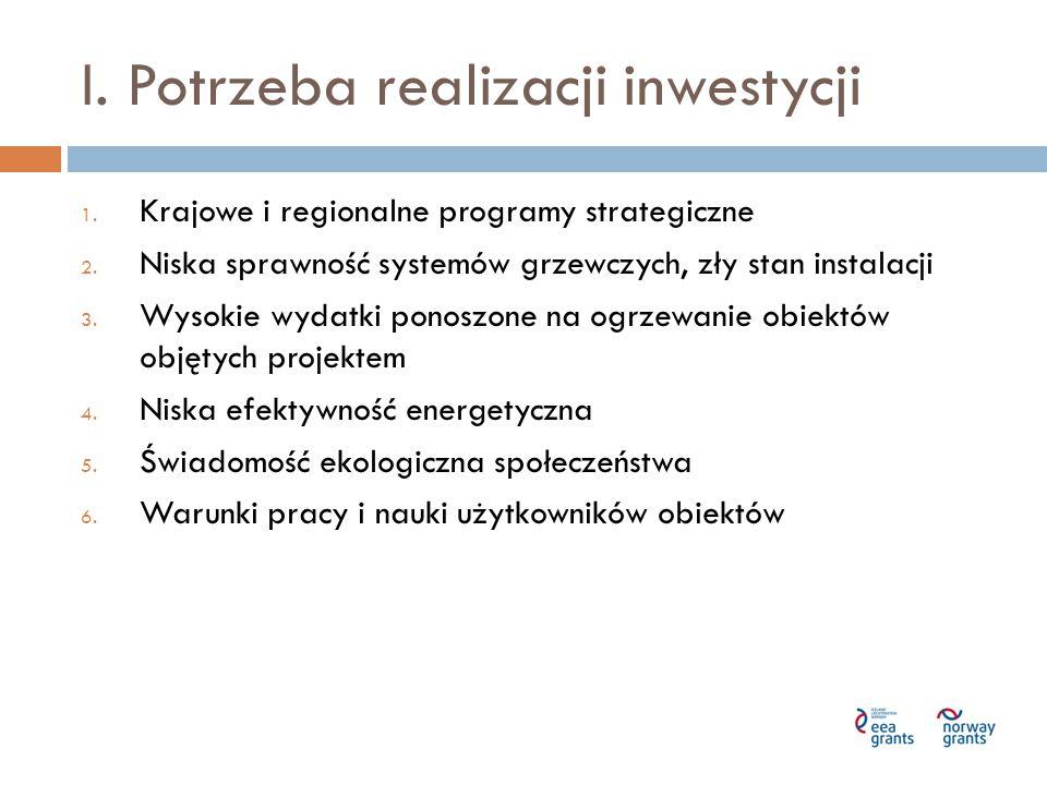 I. Potrzeba realizacji inwestycji