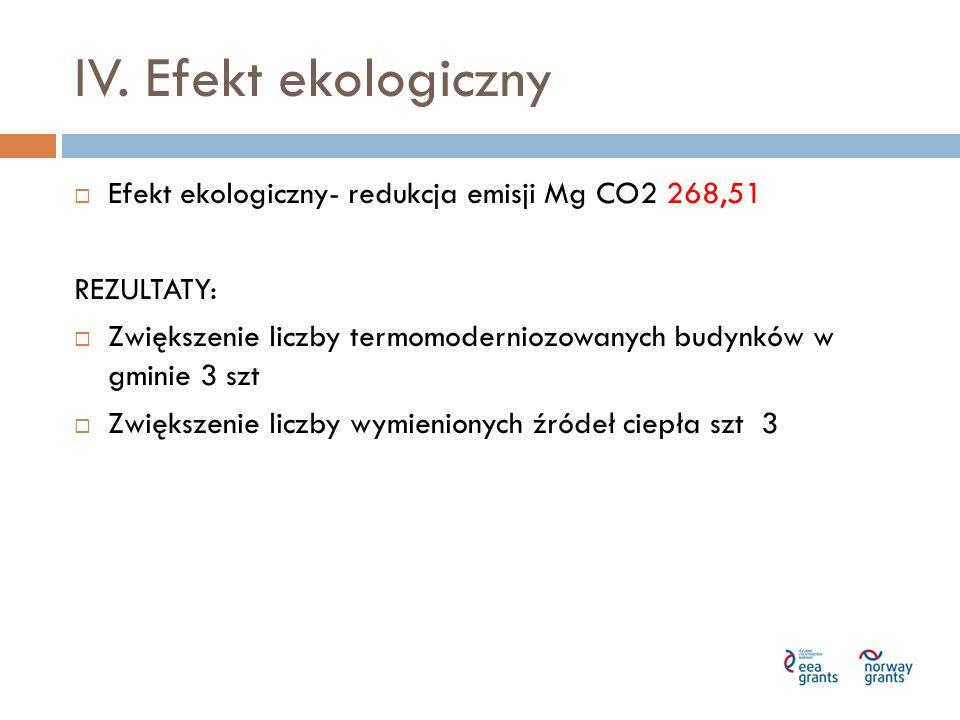IV. Efekt ekologiczny Efekt ekologiczny- redukcja emisji Mg CO2 268,51