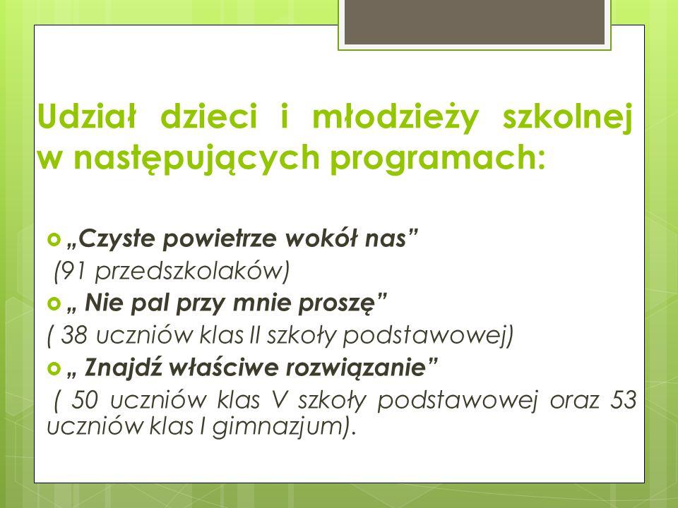 Udział dzieci i młodzieży szkolnej w następujących programach: