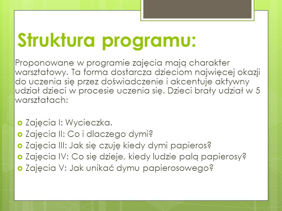 Struktura programu: