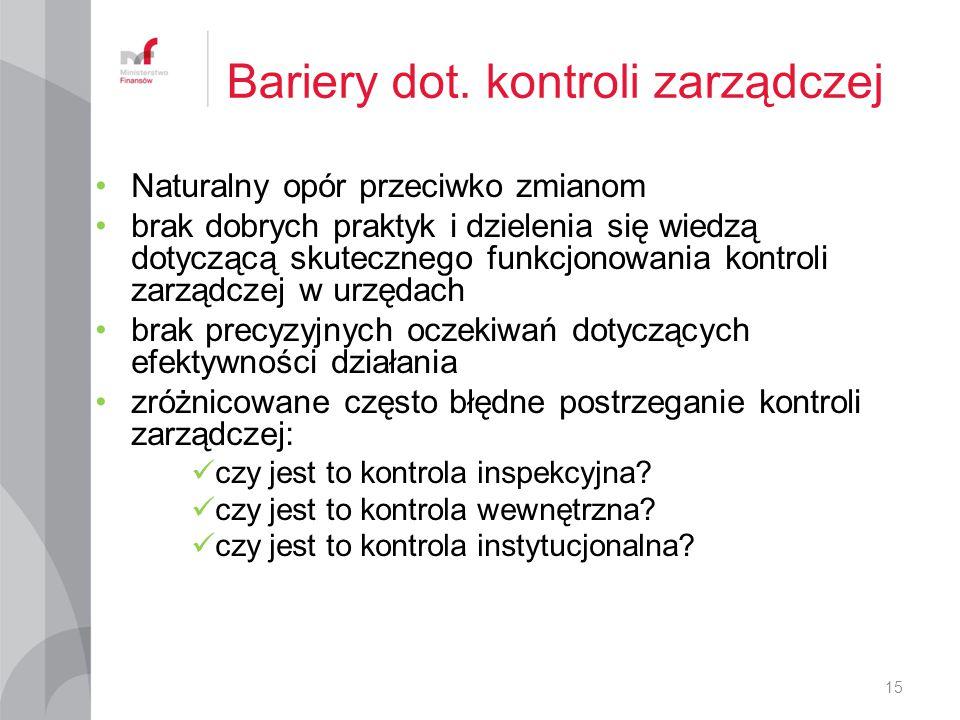 Bariery dot. kontroli zarządczej