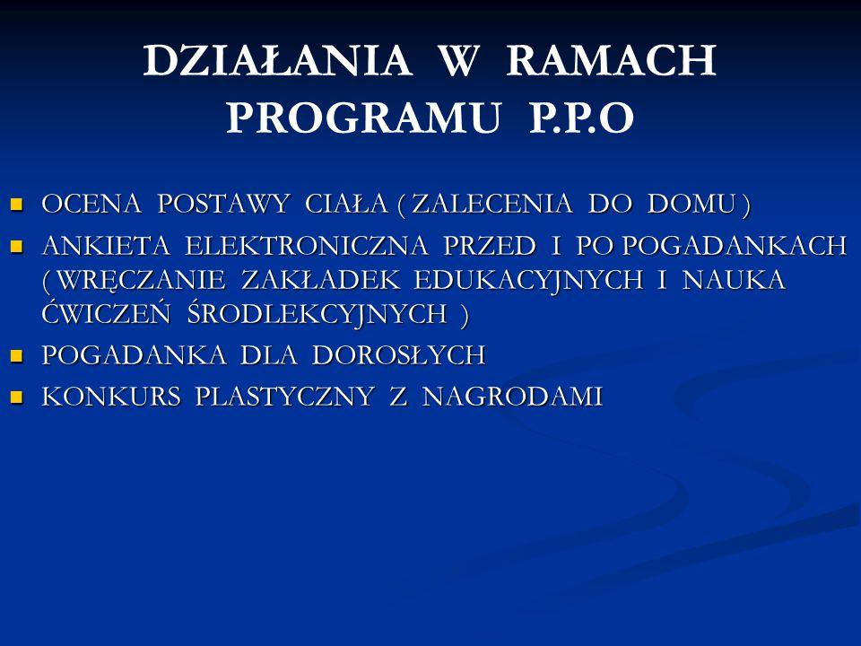 DZIAŁANIA W RAMACH PROGRAMU P.P.O
