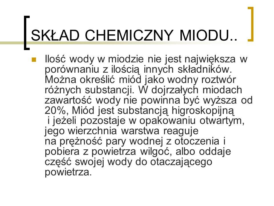 SKŁAD CHEMICZNY MIODU..