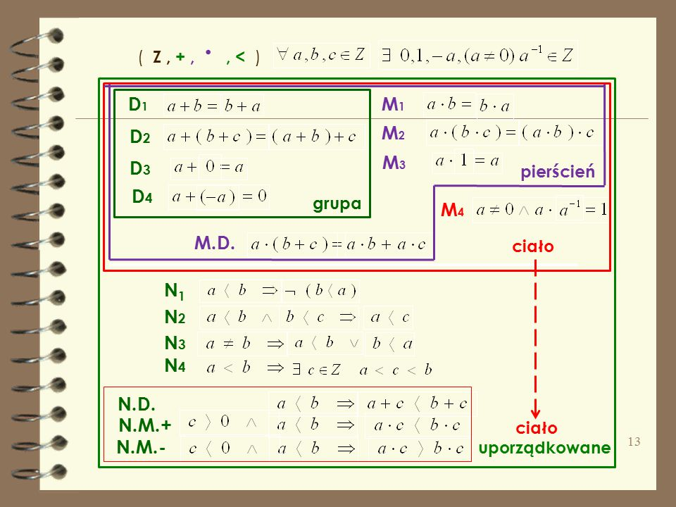 D1 M1 D2 M2 M3 D3 D4 M4 N1 N2 N3 N4 N.D. N.M.+ N.M.-