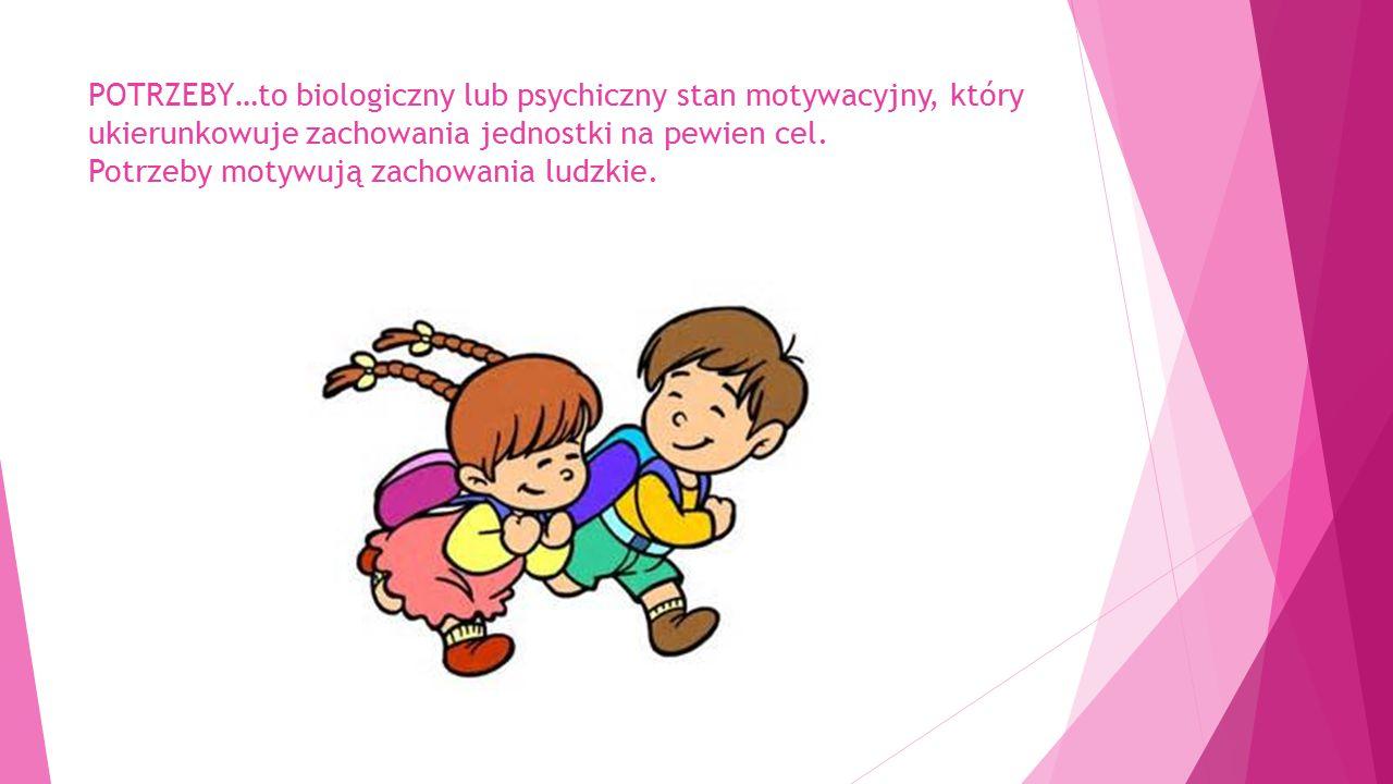 POTRZEBY…to biologiczny lub psychiczny stan motywacyjny, który ukierunkowuje zachowania jednostki na pewien cel. Potrzeby motywują zachowania ludzkie.