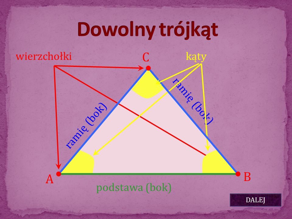 Dowolny trójkąt C B A wierzchołki kąty ramię (bok) ramię (bok)