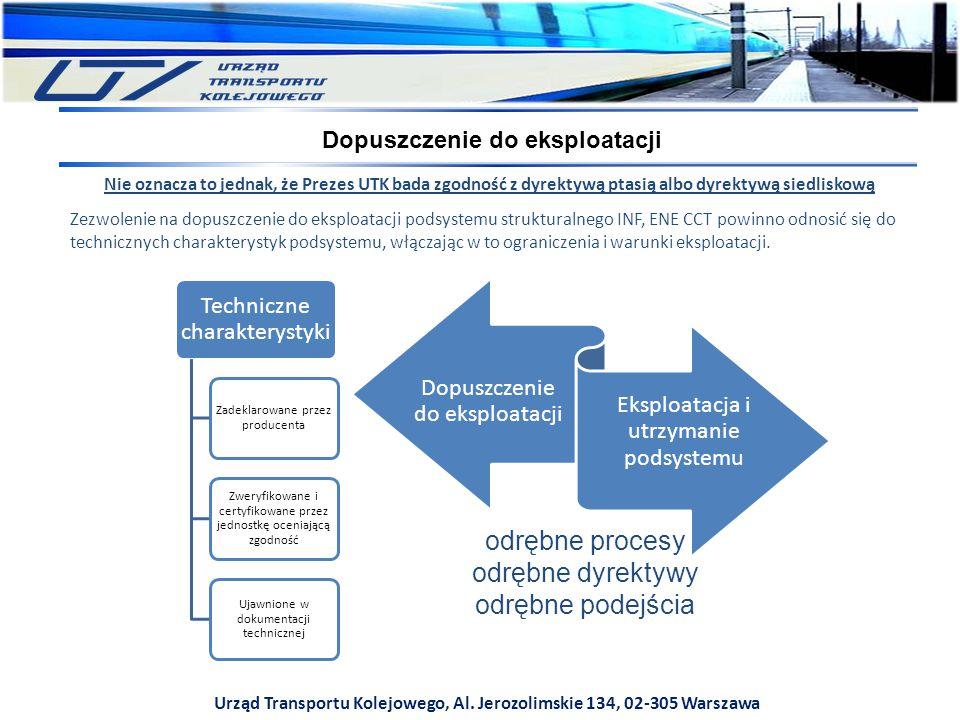 odrębne procesy odrębne dyrektywy odrębne podejścia