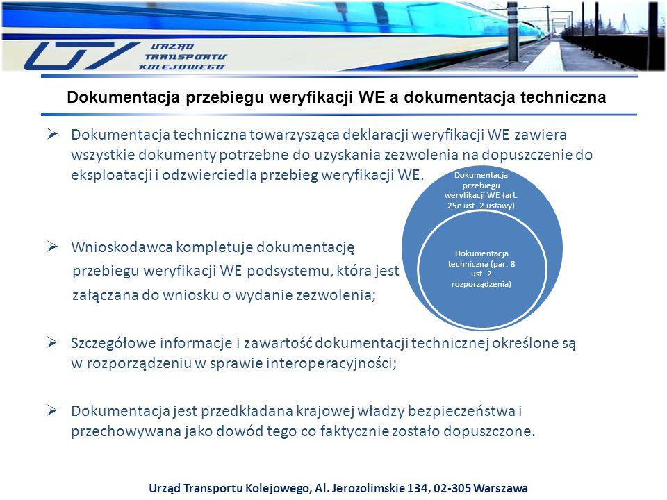 Dokumentacja przebiegu weryfikacji WE a dokumentacja techniczna