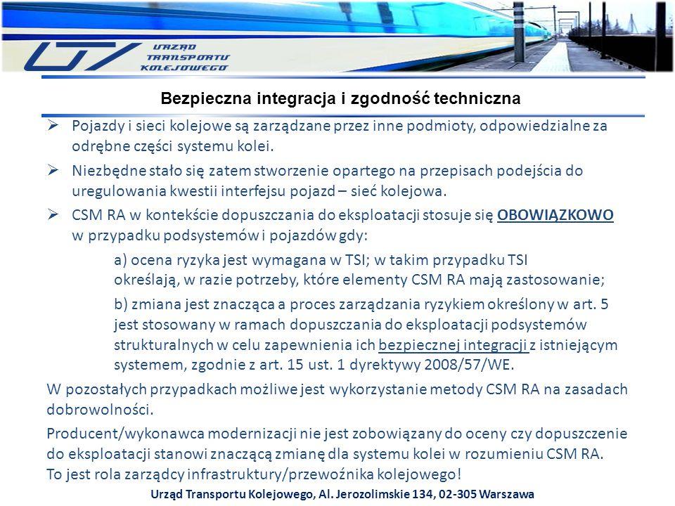 Bezpieczna integracja i zgodność techniczna