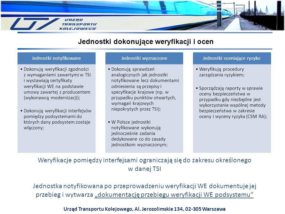 Jednostki dokonujące weryfikacji i ocen