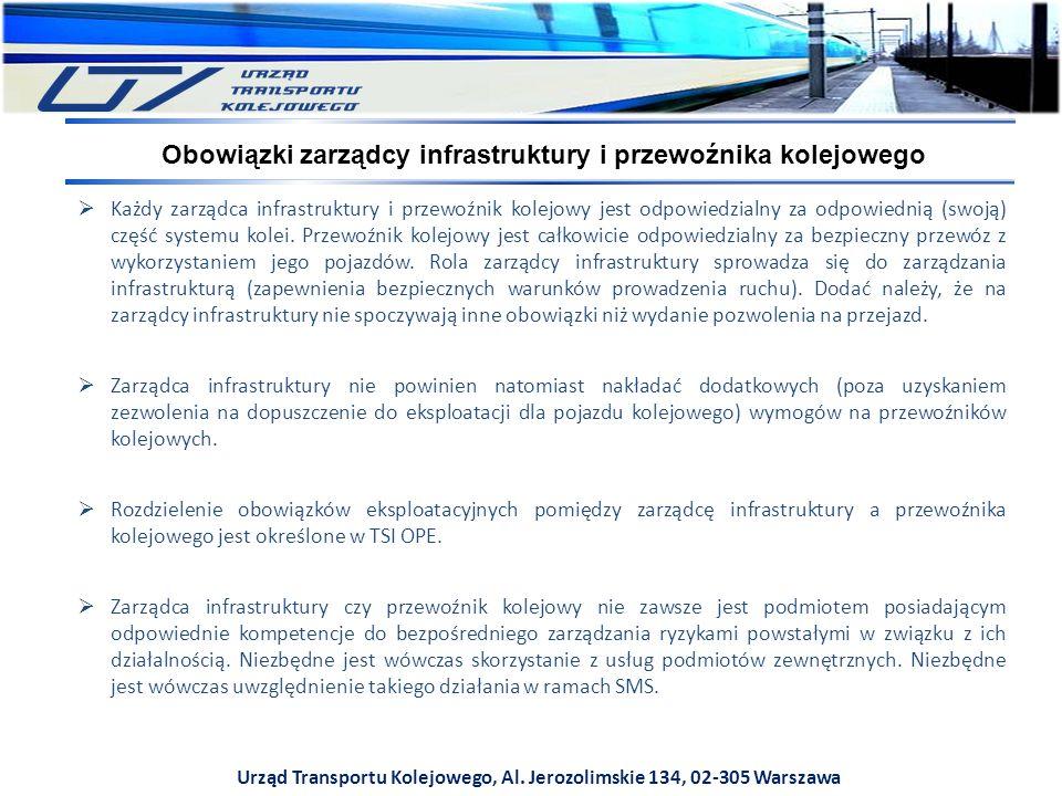 Obowiązki zarządcy infrastruktury i przewoźnika kolejowego