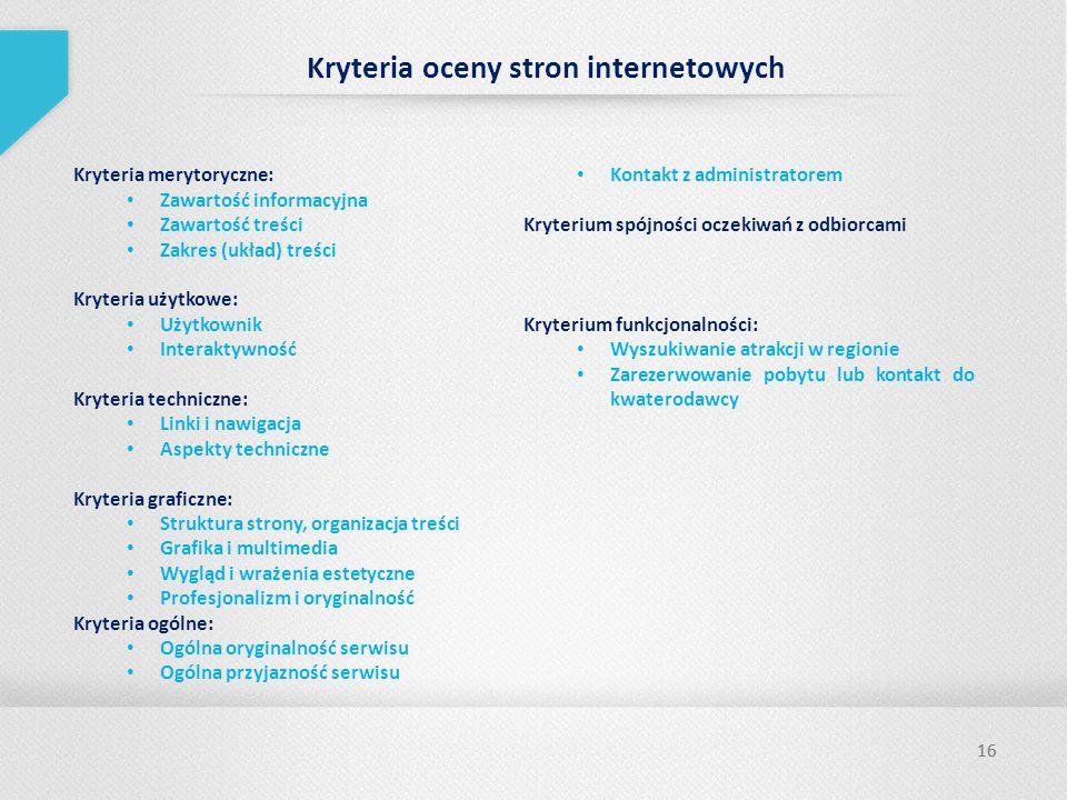 Kryteria oceny stron internetowych