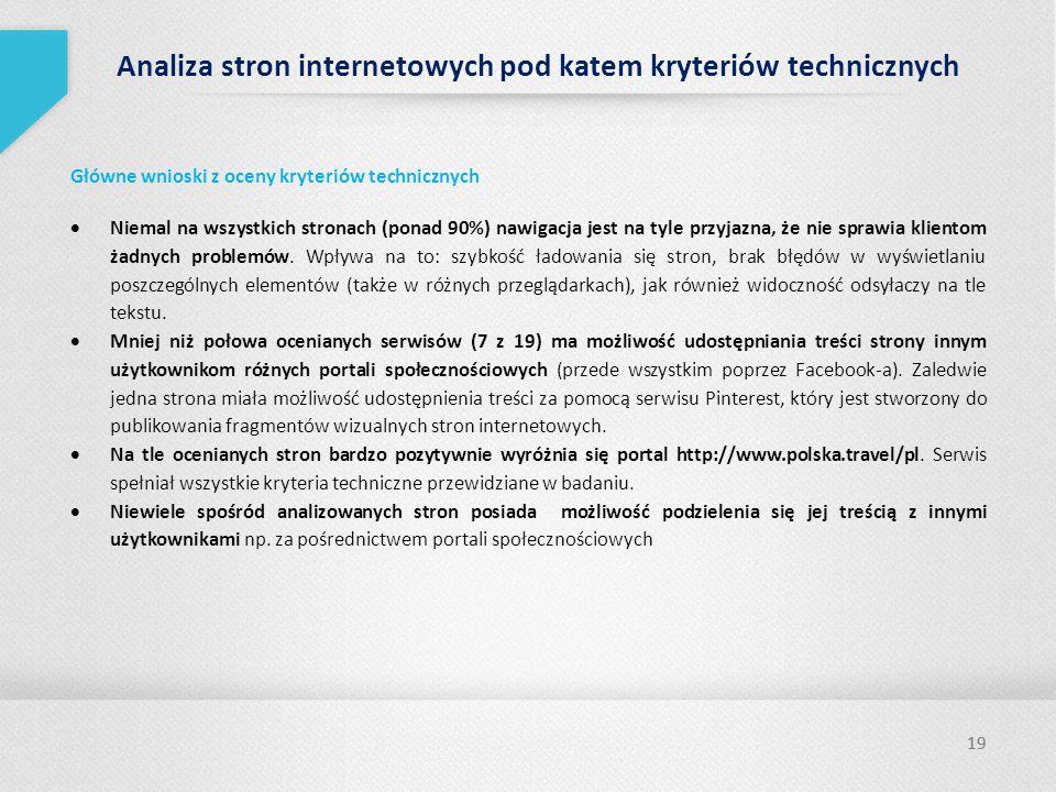 Analiza stron internetowych pod katem kryteriów technicznych