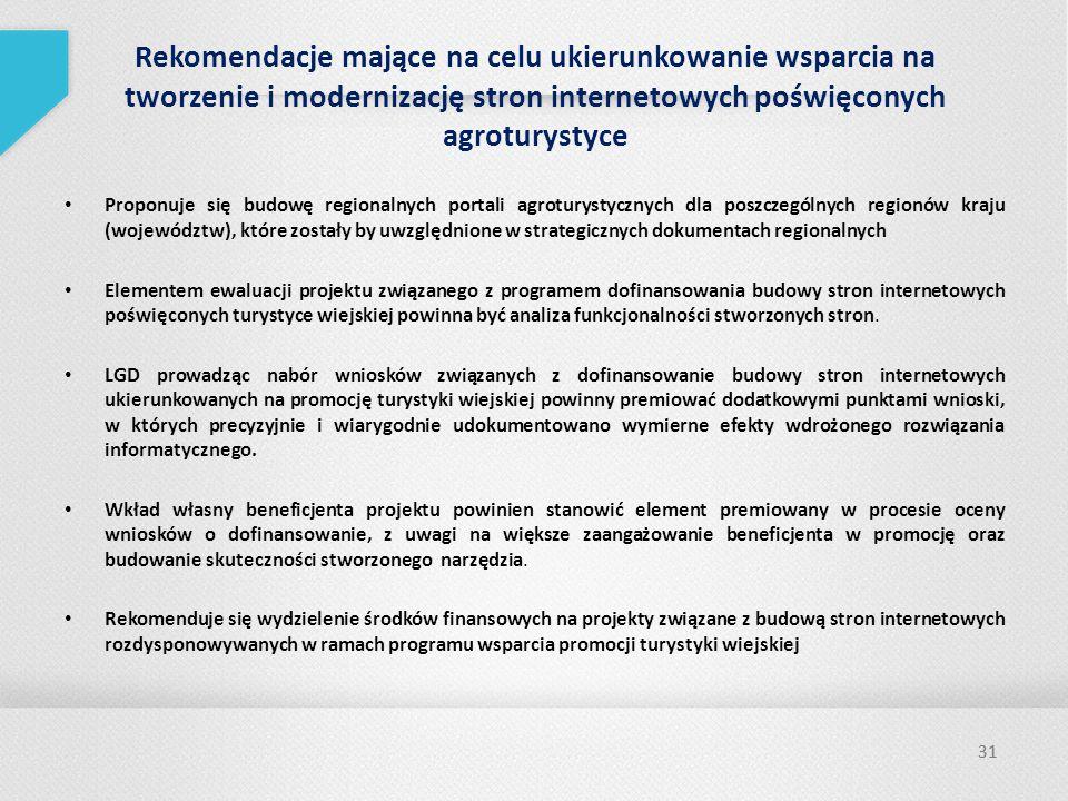 Rekomendacje mające na celu ukierunkowanie wsparcia na tworzenie i modernizację stron internetowych poświęconych agroturystyce
