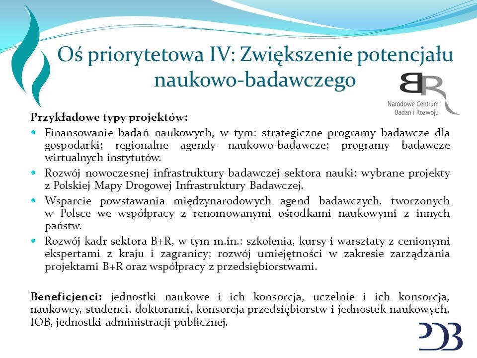Oś priorytetowa IV: Zwiększenie potencjału naukowo-badawczego
