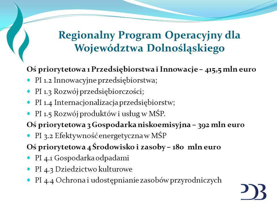 Regionalny Program Operacyjny dla Województwa Dolnośląskiego