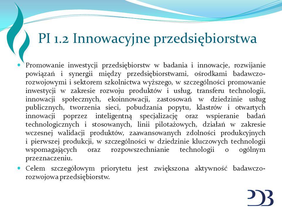 PI 1.2 Innowacyjne przedsiębiorstwa
