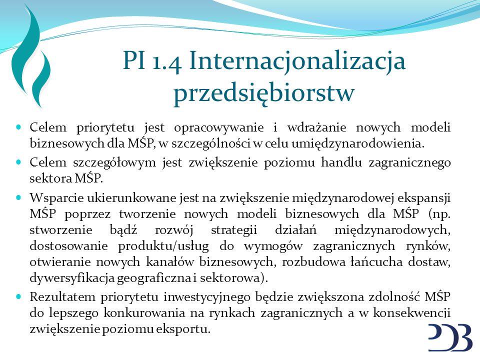 PI 1.4 Internacjonalizacja przedsiębiorstw