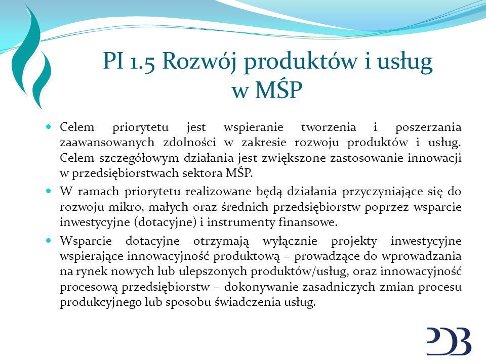 PI 1.5 Rozwój produktów i usług w MŚP