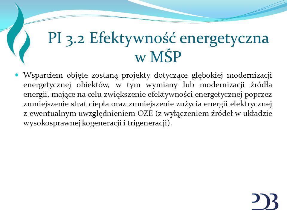PI 3.2 Efektywność energetyczna w MŚP