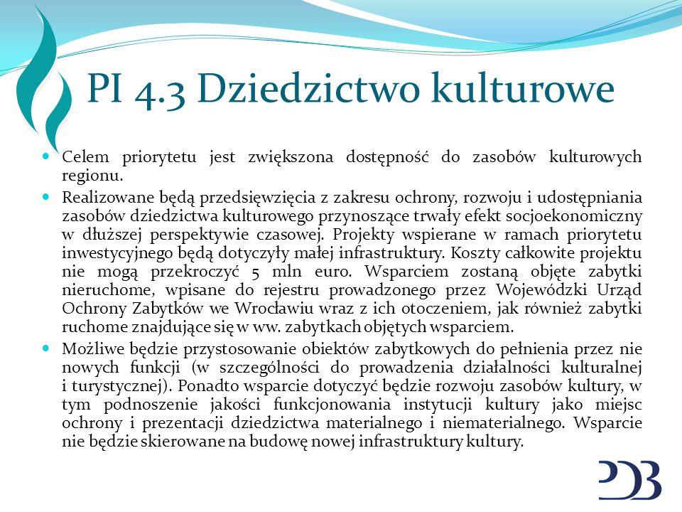PI 4.3 Dziedzictwo kulturowe