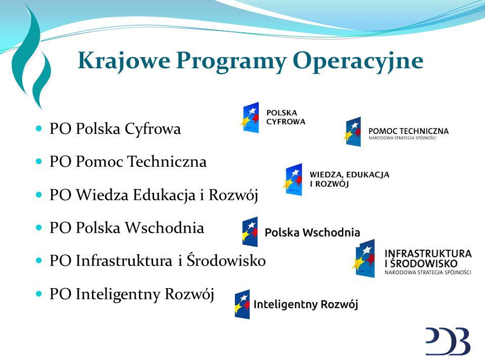 Krajowe Programy Operacyjne