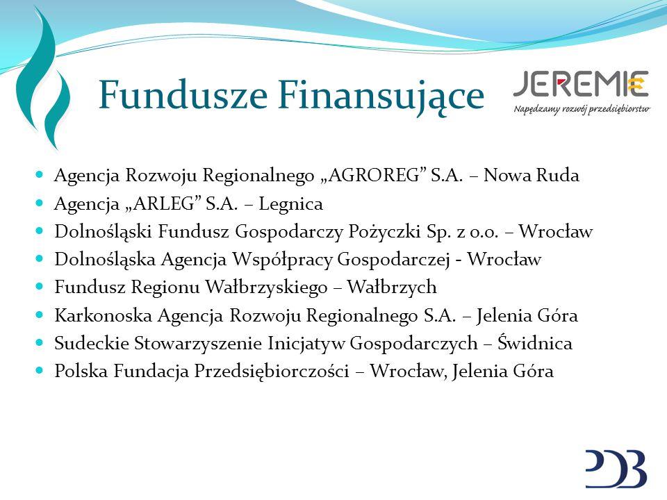 """Fundusze Finansujące Agencja Rozwoju Regionalnego """"AGROREG S.A. – Nowa Ruda. Agencja """"ARLEG S.A. – Legnica."""