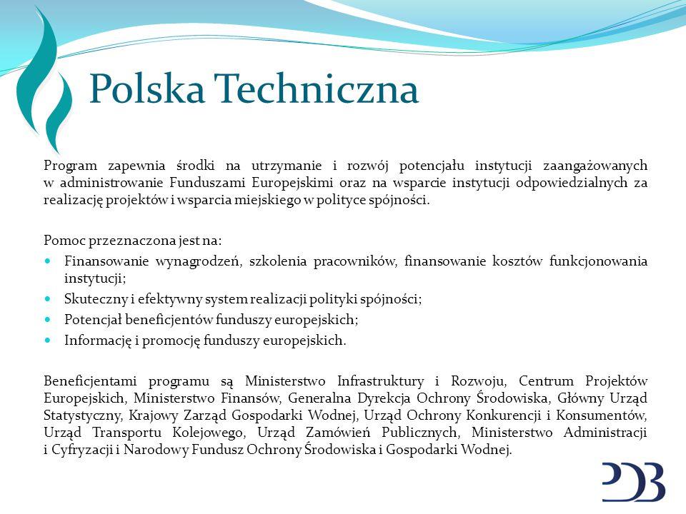 Polska Techniczna