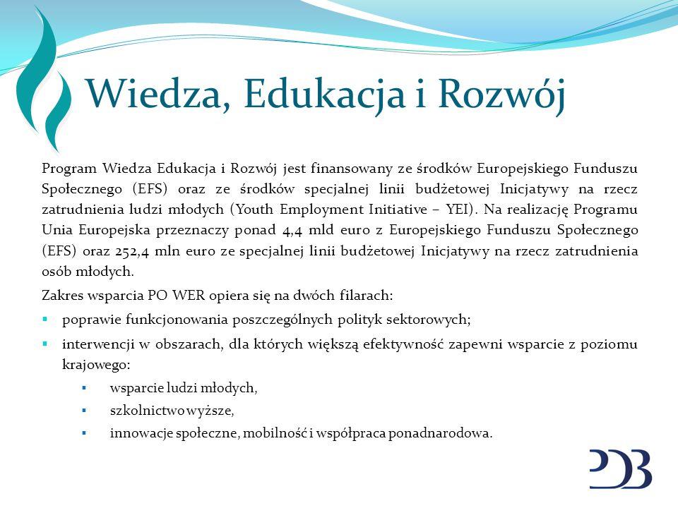 Wiedza, Edukacja i Rozwój