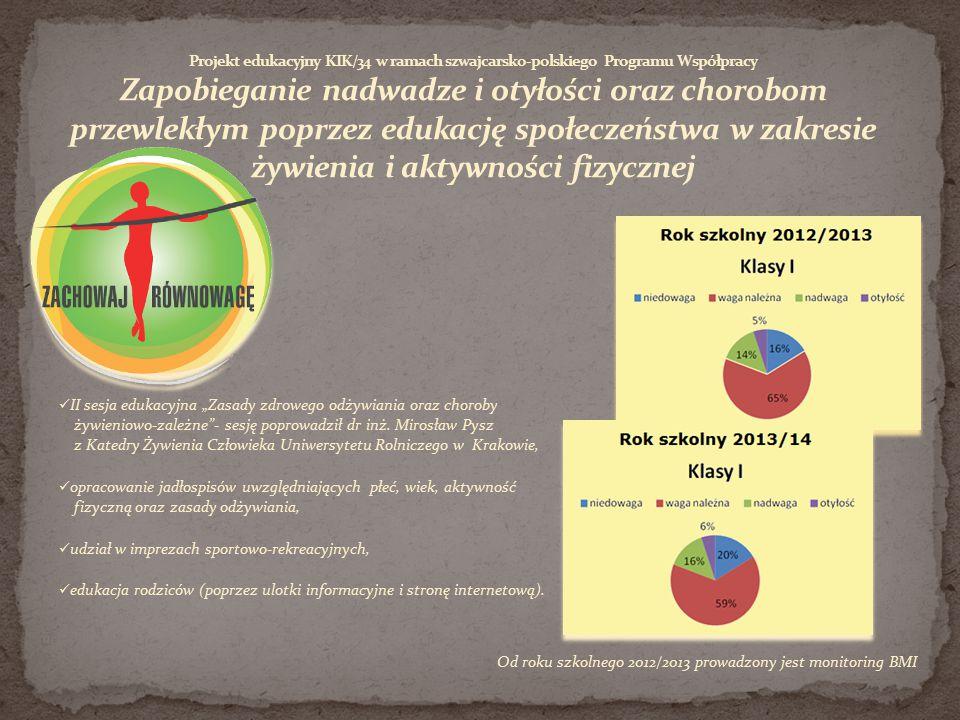 Projekt edukacyjny KIK/34 w ramach szwajcarsko-polskiego Programu Współpracy Zapobieganie nadwadze i otyłości oraz chorobom przewlekłym poprzez edukację społeczeństwa w zakresie żywienia i aktywności fizycznej