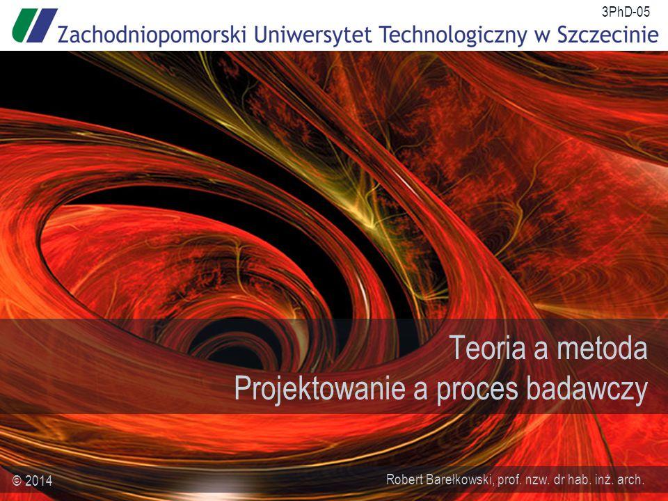 Teoria a metoda Projektowanie a proces badawczy