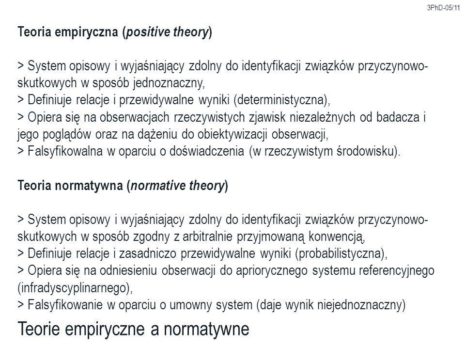 Teorie empiryczne a normatywne