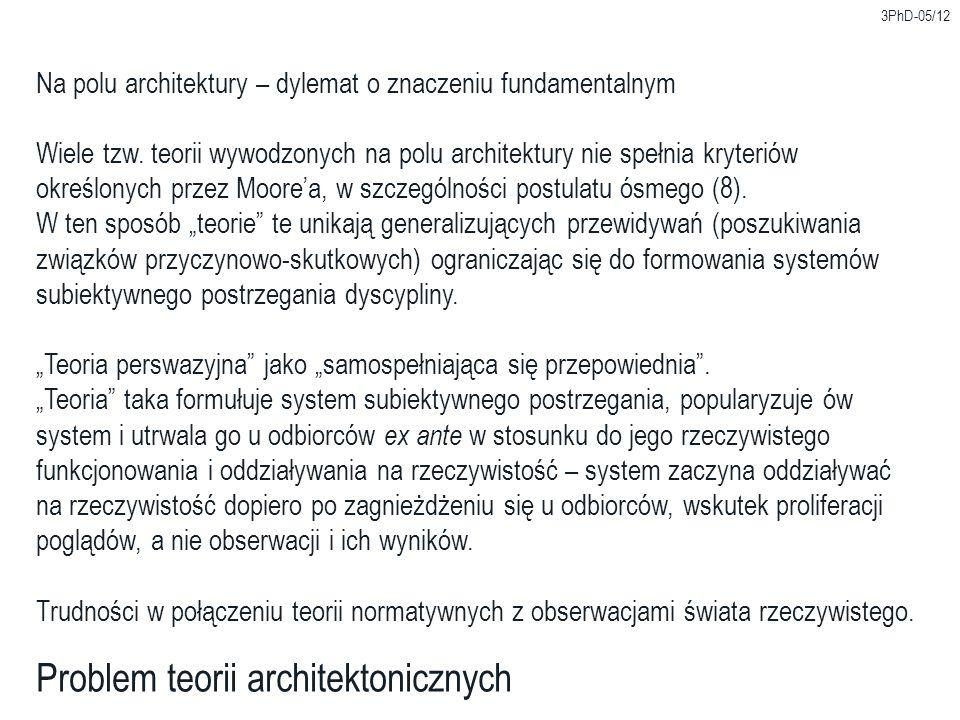 Problem teorii architektonicznych
