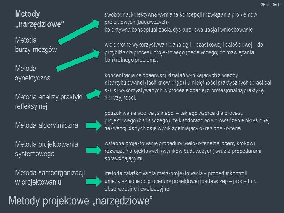 """Metody projektowe """"narzędziowe"""