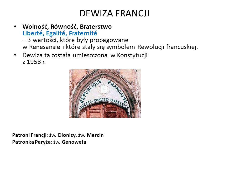 DEWIZA FRANCJI