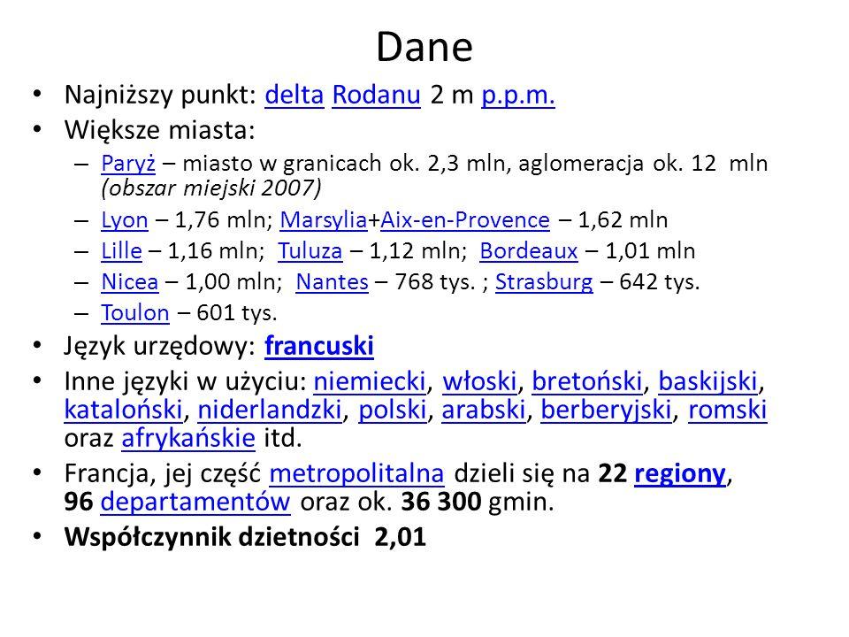 Dane Najniższy punkt: delta Rodanu 2 m p.p.m. Większe miasta: