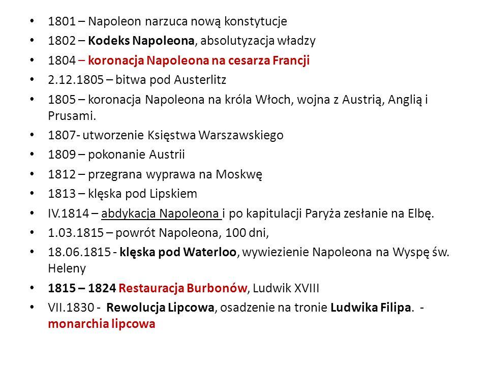 1801 – Napoleon narzuca nową konstytucje